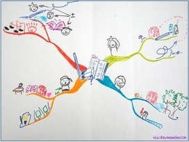 True mind mapping benefits explained | Cartes mentales | Scoop.it