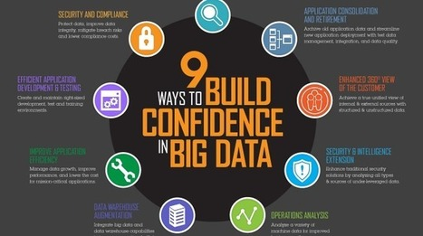 9 Ways to Build Confidence in Big Data | Analytics & Social media impact on Healthcare | Scoop.it
