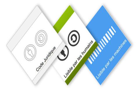 Guide MOOC et droit d'auteur | FORMATION CONTINUE | Scoop.it
