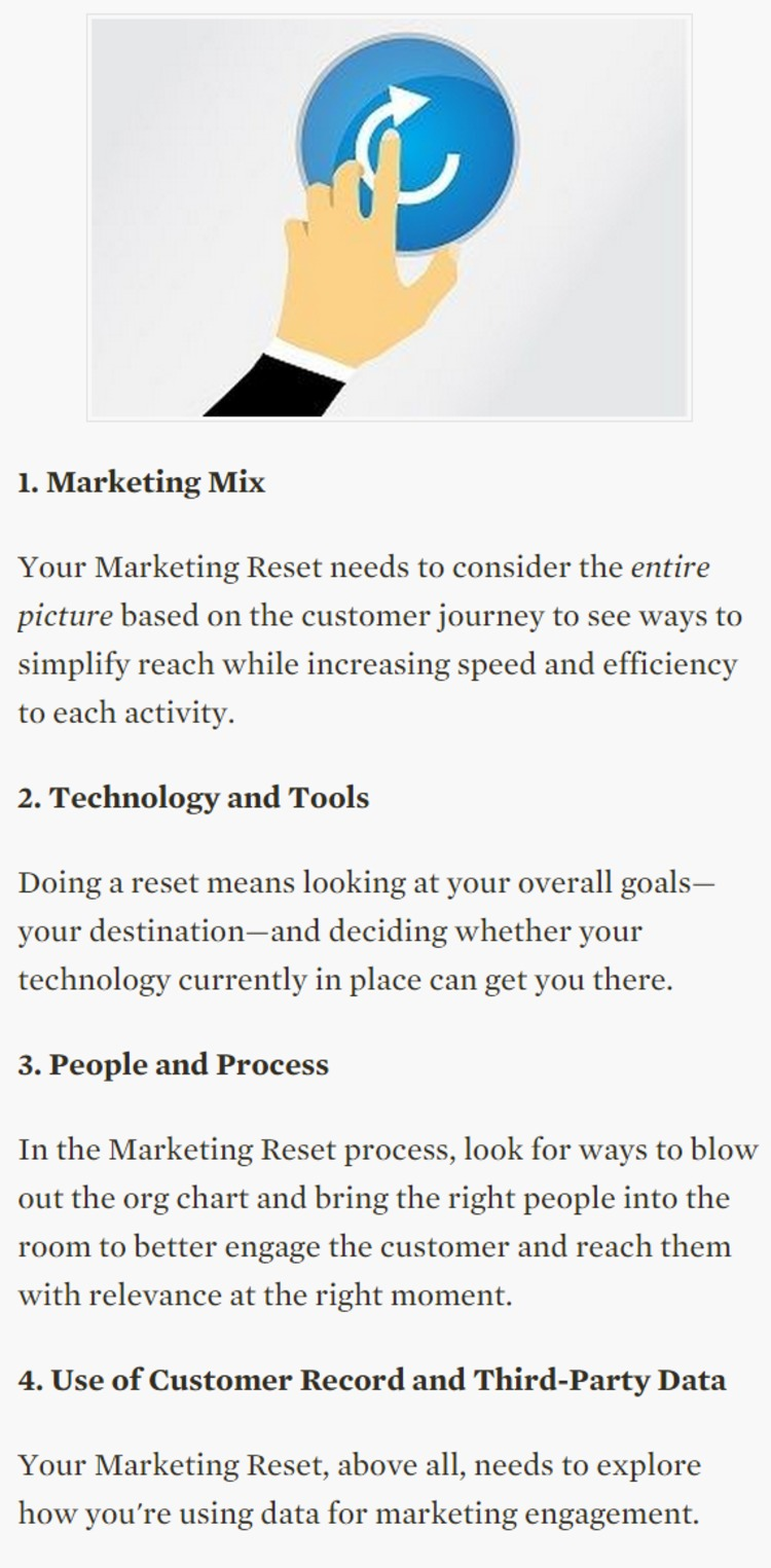 Why You Need to Hit the Marketing Reset Button - Profs | The Marketing Technology Alert | Scoop.it