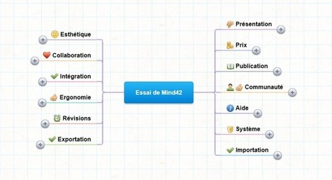 Mind42 : du mindmapping collaboratif gratuit et en temps réel | Mediation Numérique | Scoop.it