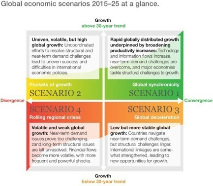 Shifting tides: Global economic scenarios for 2015–25 | McKinsey & Company | Designing  services | Scoop.it