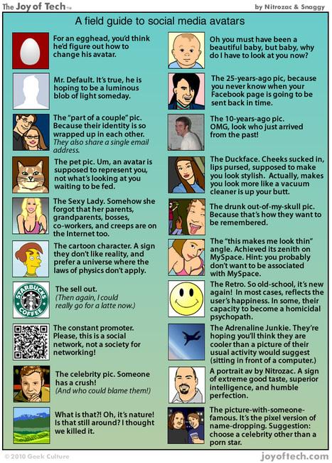 Ce que votre avatar dit de vous: le guide de la photo de profil | Recrutement et RH 2.0 | Scoop.it
