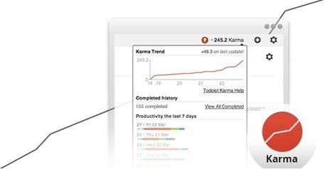 A powerful new way to track your productivity: Todoist Karma | Enterprise Tools | Scoop.it