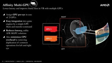 AMD's Liquid VR Puts Processing Muscle Behind Virtual Reality | Low Power Heads Up Display | Scoop.it