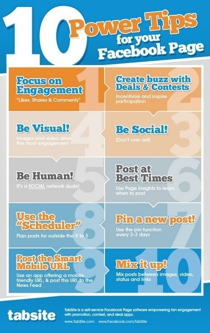 Infographics!!! | Social Media Marketing Nuggets | Scoop.it