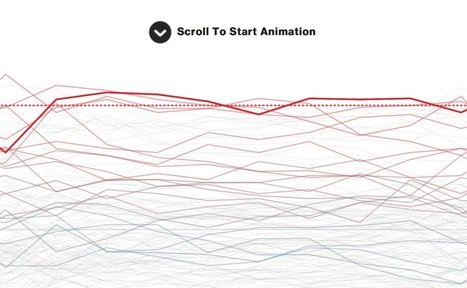 Scrollytelling considered Harmful   Big Data - Visual Analytics   Scoop.it
