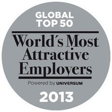 World's Most Attractive Employers 2013 | Urban Aquaponics Farm | Scoop.it