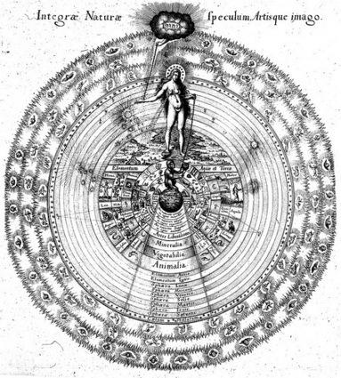 Integra Naturae Speculum Artisque Imago | MODOS DE IDENTIFICACIÓN (ONTOLOGIAS) | Scoop.it