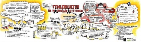 Graphic Recording-replacing meeting minutes? - Kapsch Innovation | Graphic Facilitation | Scoop.it