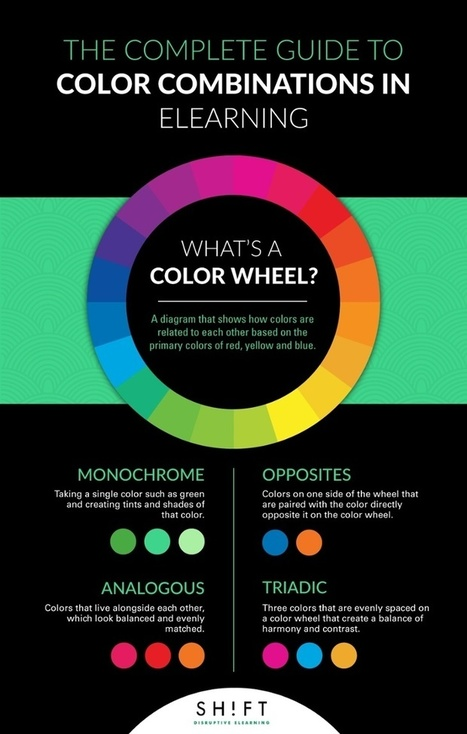The Complete Guide to Color Combinations in eLearning | Affordable Learning | Scoop.it
