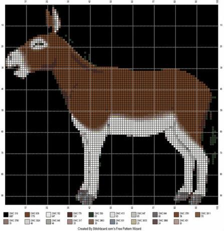 Donkey Cross Stitch Patterns - Animal Cross Stitch Patterns | Animal Cross Stitch Patterns | Scoop.it