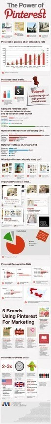 The Power of Pinterest Infographic | SM4NPGeneralSocialMedia | Scoop.it