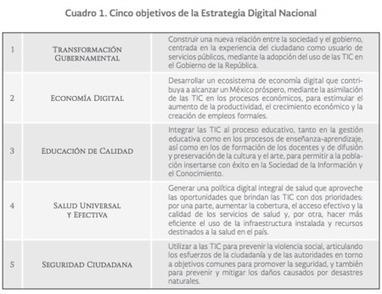 ¿Cómo podrían usarse los smartphones para alfabetizar en México? | Educación y TIC | Scoop.it