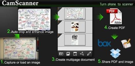 Convierte tu telefono con Android en un escáner de documentos - El Android Libre | le foyer de Ticeman | Scoop.it