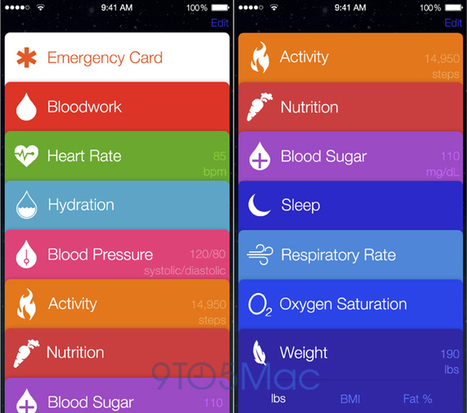 Leak Reveals Apple's Healthbook App for mHealth | MDDI Medical Device and Diagnostic Industry News Products and Suppliers | Internet of Things News | Scoop.it