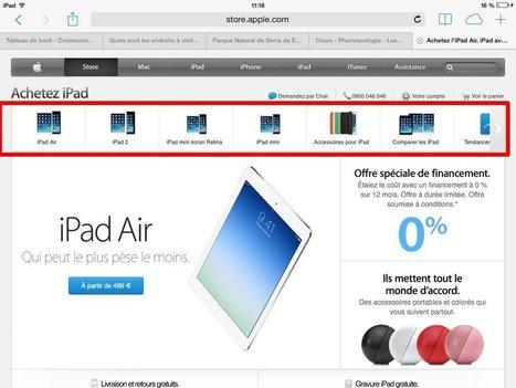 Concevoir un site e-commerce en responsive web design[ Usaddict: Ressources sur l'ergonomie des interfaces (le blog Usabilis)] | Pro du Web | Scoop.it