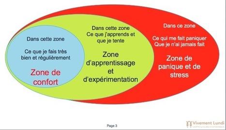 Mon manager est exigeant et j'aime ça ! I Franck Pagny | Entretiens Professionnels | Scoop.it