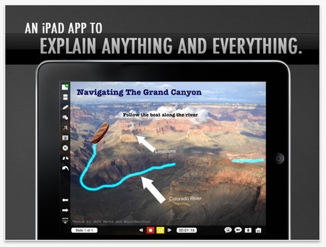 Backstage with Explain Everything iPad App | Podcasting and screencasting | Scoop.it