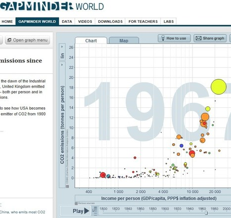 Gapminder World - brilliant interactive data   Inclusive teaching and learning   Scoop.it