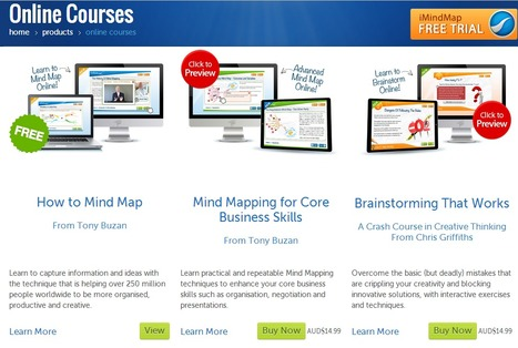 ThinkBuzan - Online Courses | What is iMindmap versions 9.0.3  ideas & resources  in  2016 | Scoop.it