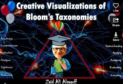 Top Visualizations of Bloom's Taxonomies ~ Educational Technology and Mobile Learning | Pedalogica: educación y TIC | Scoop.it