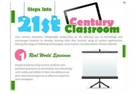 Steps Into 21st Century Classroom - EdTechReview™ (ETR) | Ed matters | Scoop.it