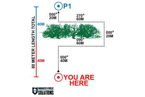 The Complete Guide to Land Navigation with the Military Grid Reference System | Bushcraft Tactical Survival | Scoop.it