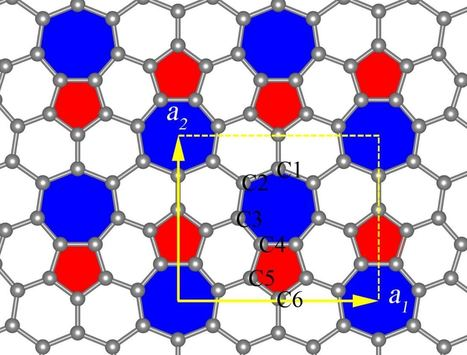 "Phagraphene, a new ""Relative"" of Graphene Discovered 
