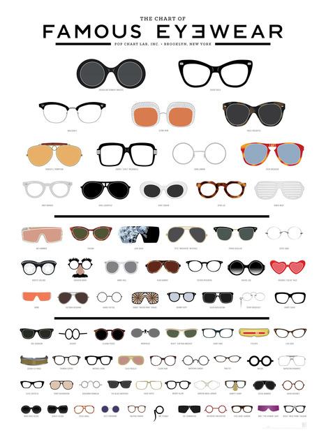 P-Eyewear_Zoom2.jpg (2000x2667 pixels) | various variousness | Scoop.it