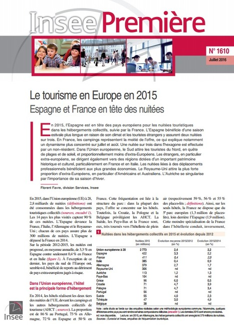 Insee > Le tourisme en Europe en 2015 : Espagne et France en tête des nuitées | Observer les Pays de la Loire | Scoop.it