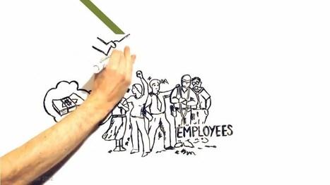 The 'X' model of employee engagement: Maximum Satisfaction meets Maximum Contribution - YouTube   Change management et posture managériale   Scoop.it