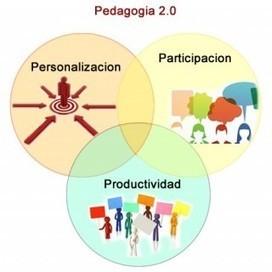 Ramiro Aduviri · Swite, Curación de contenidos | Re-Ingeniería de Aprendizajes | Scoop.it