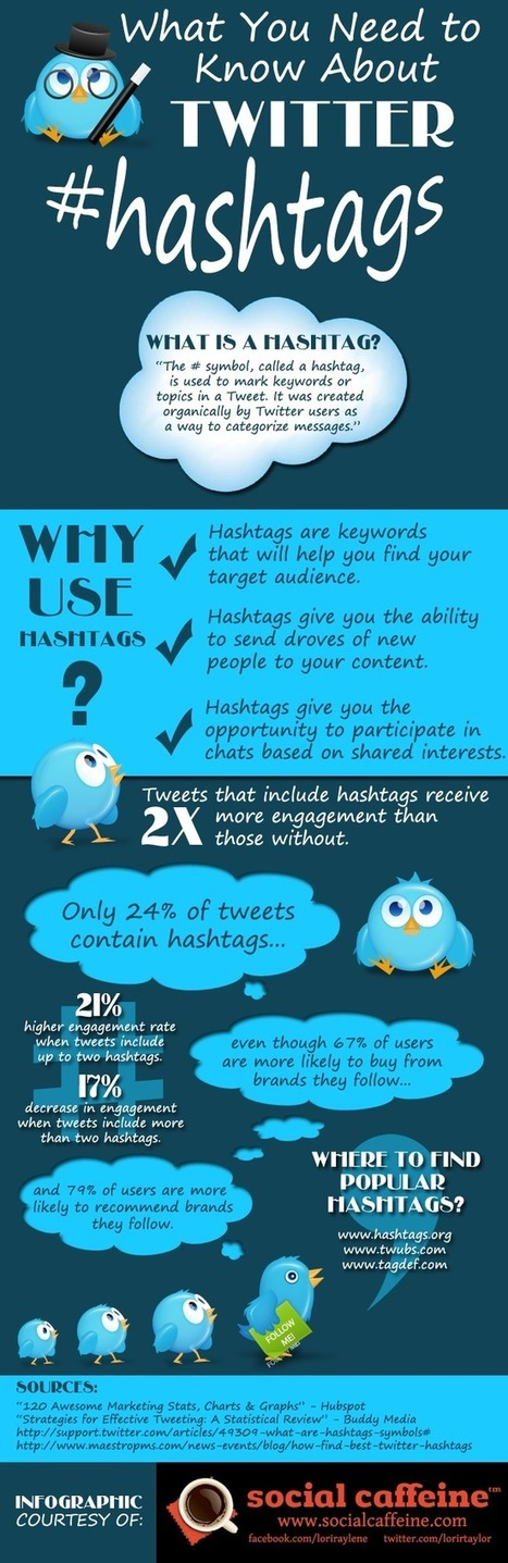 What You Need to Know About Twitter Hashtags (Infographic) | Social Media Consultant | Informed Teacher Librarianship | Scoop.it