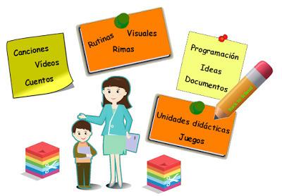 El Blog de Espe: Organizando el curso y las sesiones de inglés con los niños y niñas de Educación Infantil. | Internet | Scoop.it