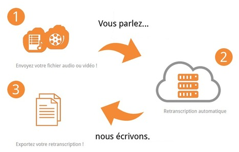 Authôt, logiciel de retranscription automatique | Time to Learn | Scoop.it