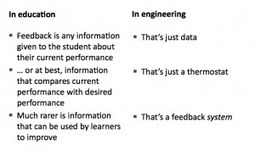 What can engineers teach us about assessment? - David Didau: The Learning Spy | Maximising AfL | Scoop.it