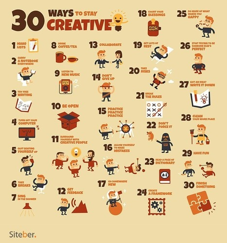 30 Ways To Stay Creative (Infographic) | Learning & Mind & Brain | Scoop.it