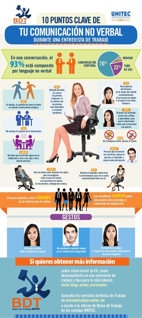 #RRHH 10 puntos clave de la comunicación no verbal en la #entrevista de #trabajo #infografia #empleo | Orientar | Scoop.it