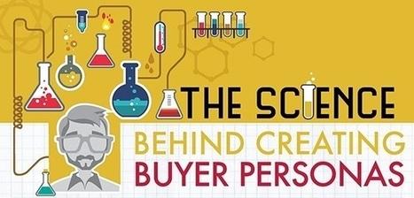 How to Create Buyer Personas » Digital Branding Institute | Digital Marketing Strategy | Scoop.it