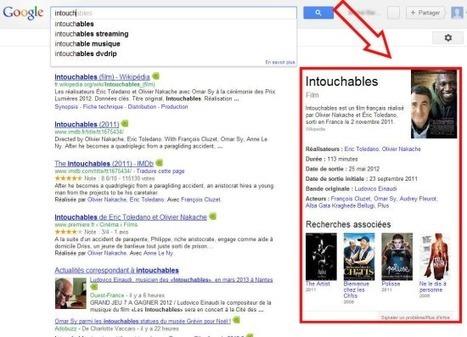 Knowledge Graph : Google est plus malin | Le numérique et la ruralité | Scoop.it