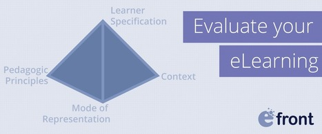 Evaluating your eLearning | Edumorfosis.it | Scoop.it