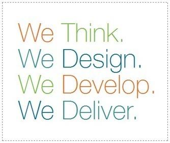 Website devoloper dallas - Argos InfoTech | Website Development | Scoop.it