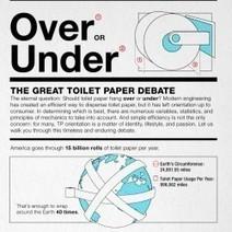 Over or Under: The Great Toilet Paper Debate | Visual.ly | Knowledge Corner | Scoop.it
