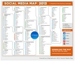 Social Media Map   Corporate Communication and new media   Scoop.it