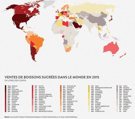 Les ventes de boissons énergisantes explosent dans le monde | Ainsi va le monde actuel | Scoop.it