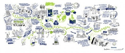 Open data: Strategies for impact | Open Knowledge | Scoop.it