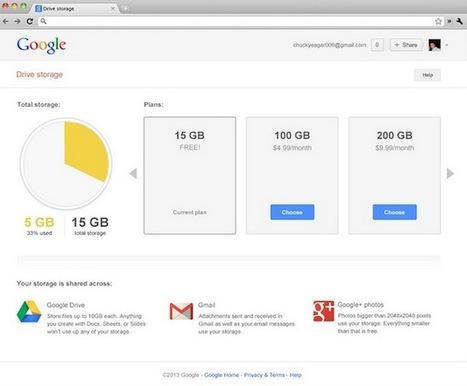 How to Increase Google Drive Space for Free | Felix Idea | How To's | Scoop.it