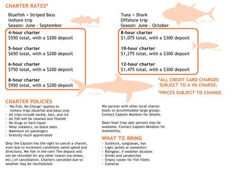 Cape Cod Fishing Charter Information | Jail Break Fishing Charters Information | Fishing Charters, Deep Sea Fishing, Charter boat, Cape Cod Charter and Chatham tuna Harwich port MA | Scoop.it