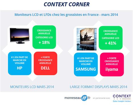 Mon Réseau IT : Context Corner - Statistiques et études de marché informatique ICT | IT Partners | Scoop.it